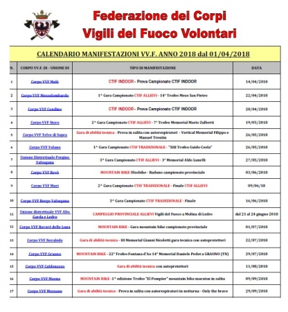 Calendario Vvf.Calendario Manifestazioni 2018 Dal 01 Aprile 2018