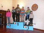 1°-2°-3° trofeo Cunaccia - categoria allievi